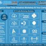 IFC3 India-Indias largest Cloud Computing based workshops
