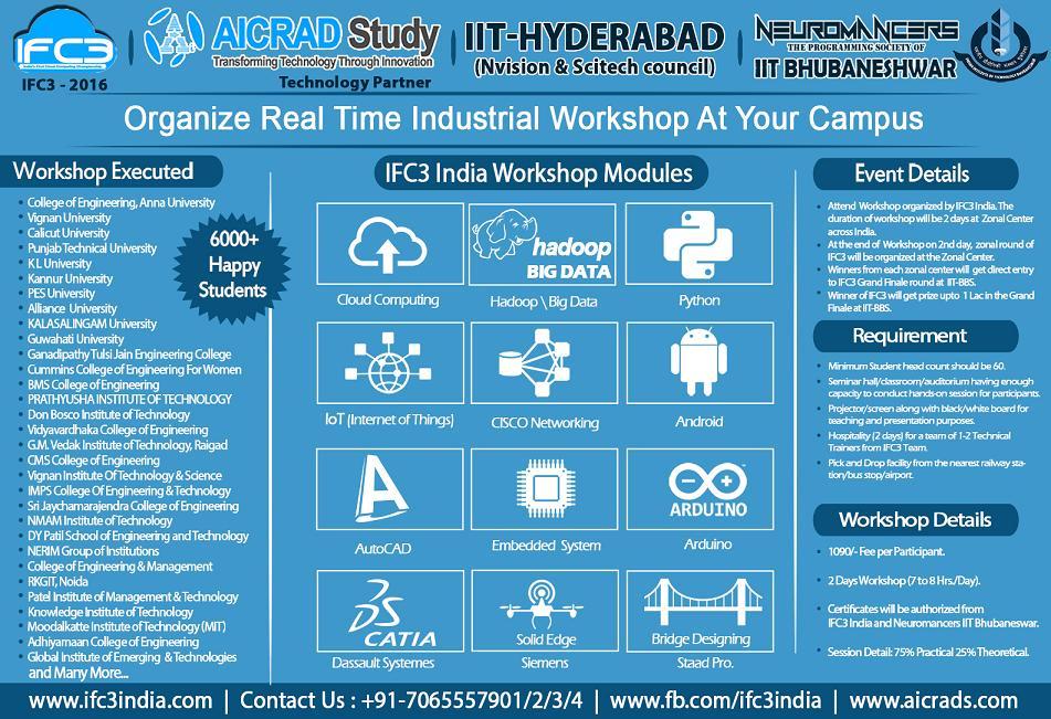 IFC3 India, AICRAD Study